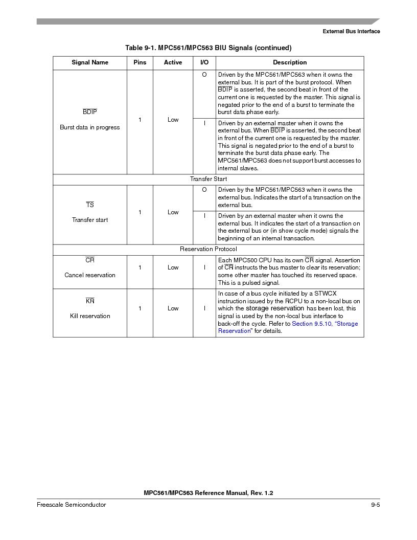 MPC563MZP56 ,Freescale Semiconductor厂商,IC MCU 512K FLASH 56MHZ 388-BGA, MPC563MZP56 datasheet预览  第345页