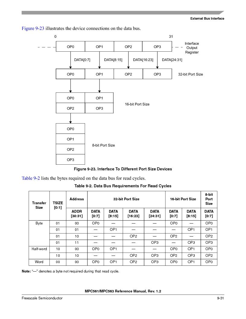 MPC563MZP56 ,Freescale Semiconductor厂商,IC MCU 512K FLASH 56MHZ 388-BGA, MPC563MZP56 datasheet预览  第371页