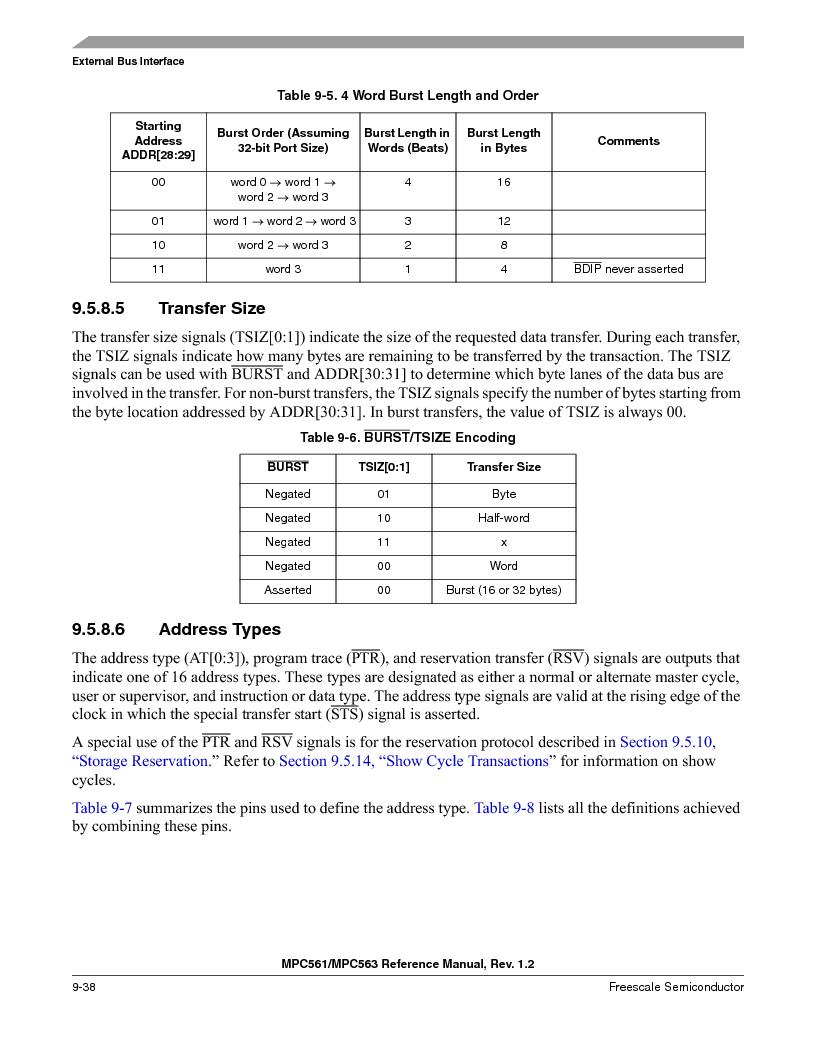 MPC563MZP56 ,Freescale Semiconductor厂商,IC MCU 512K FLASH 56MHZ 388-BGA, MPC563MZP56 datasheet预览  第378页