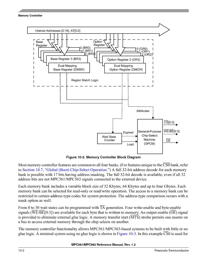 MPC563MZP56 ,Freescale Semiconductor厂商,IC MCU 512K FLASH 56MHZ 388-BGA, MPC563MZP56 datasheet预览  第400页