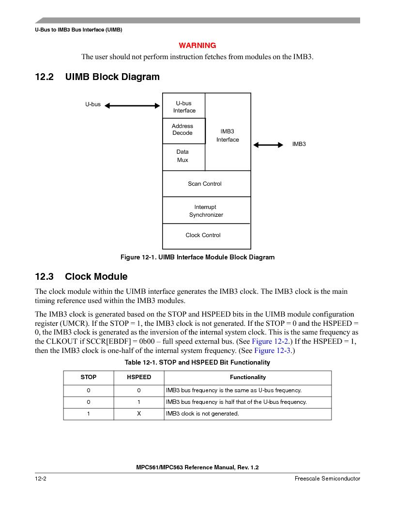 MPC563MZP56 ,Freescale Semiconductor厂商,IC MCU 512K FLASH 56MHZ 388-BGA, MPC563MZP56 datasheet预览  第456页