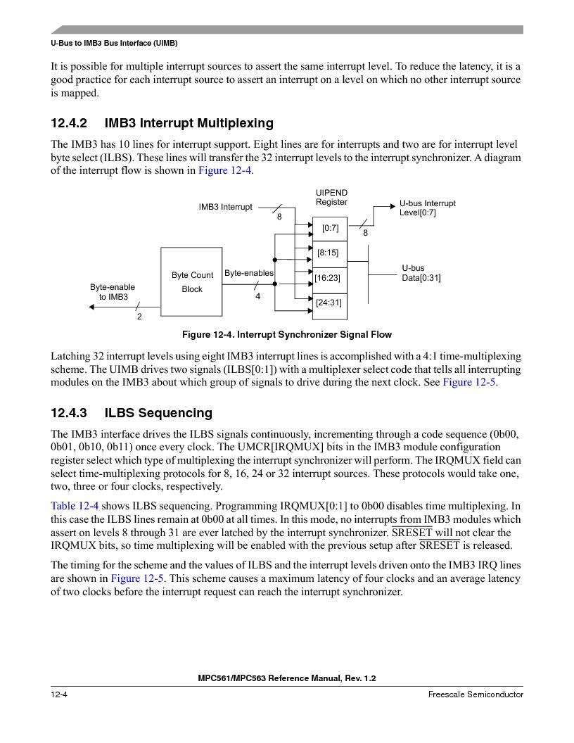 MPC563MZP56 ,Freescale Semiconductor厂商,IC MCU 512K FLASH 56MHZ 388-BGA, MPC563MZP56 datasheet预览  第458页