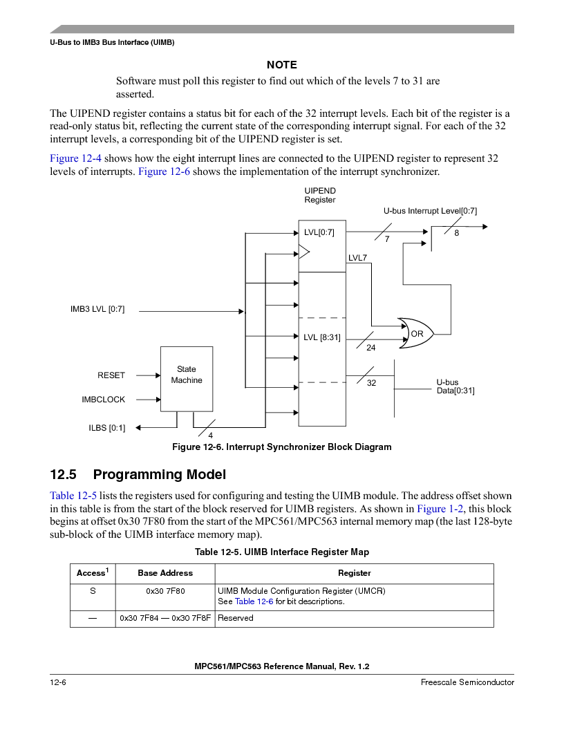 MPC563MZP56 ,Freescale Semiconductor厂商,IC MCU 512K FLASH 56MHZ 388-BGA, MPC563MZP56 datasheet预览  第460页