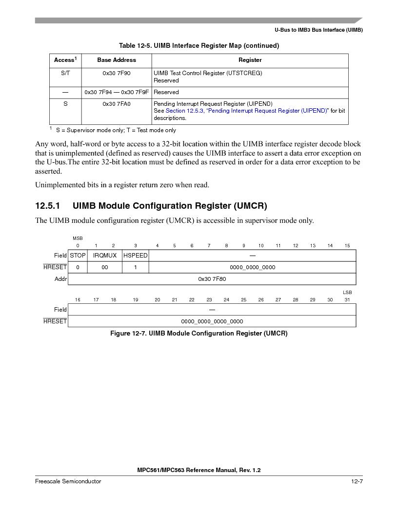MPC563MZP56 ,Freescale Semiconductor厂商,IC MCU 512K FLASH 56MHZ 388-BGA, MPC563MZP56 datasheet预览  第461页