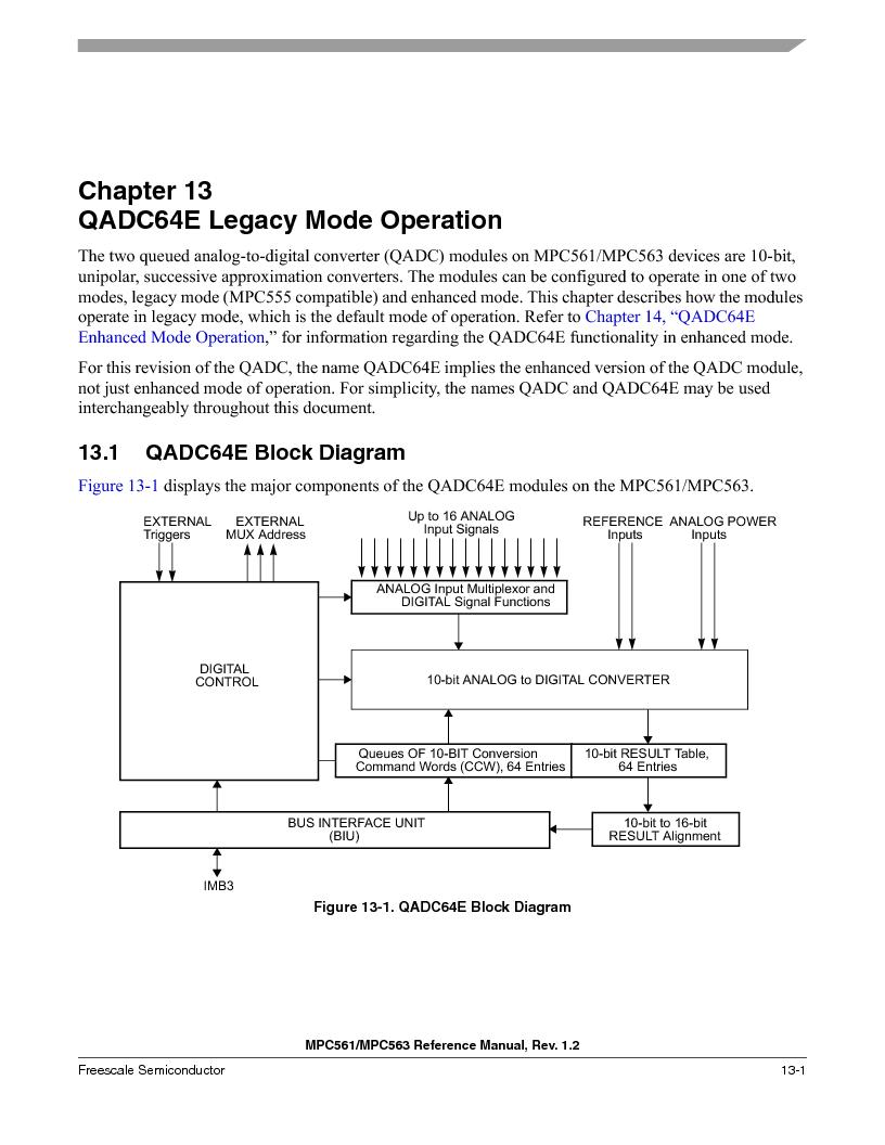 MPC563MZP56 ,Freescale Semiconductor厂商,IC MCU 512K FLASH 56MHZ 388-BGA, MPC563MZP56 datasheet预览  第465页