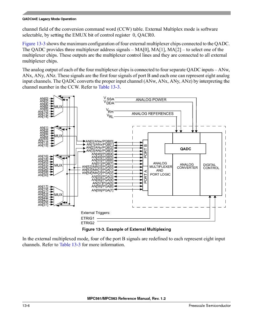 MPC563MZP56 ,Freescale Semiconductor厂商,IC MCU 512K FLASH 56MHZ 388-BGA, MPC563MZP56 datasheet预览  第470页
