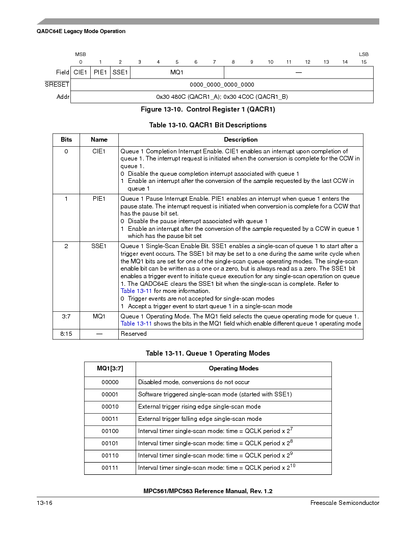 MPC563MZP56 ,Freescale Semiconductor厂商,IC MCU 512K FLASH 56MHZ 388-BGA, MPC563MZP56 datasheet预览  第480页