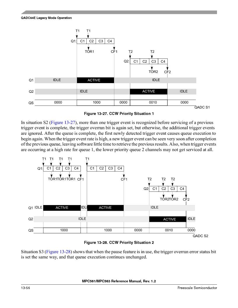 MPC563MZP56 ,Freescale Semiconductor厂商,IC MCU 512K FLASH 56MHZ 388-BGA, MPC563MZP56 datasheet预览  第520页