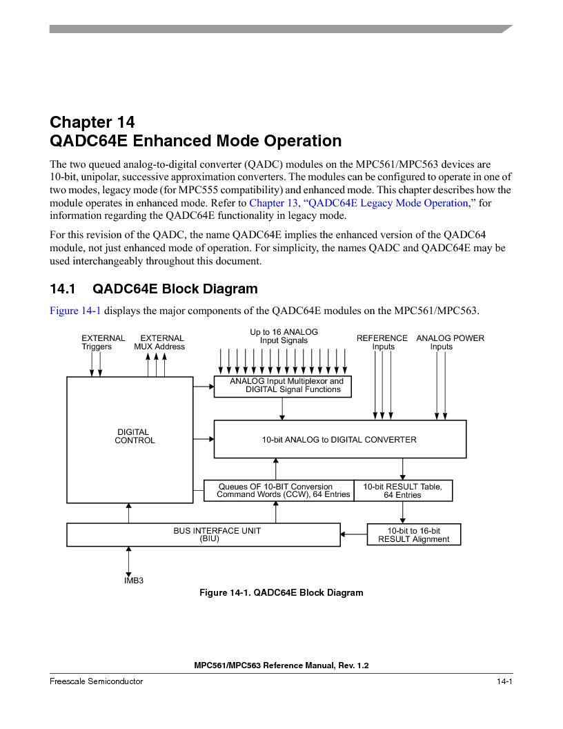 MPC563MZP56 ,Freescale Semiconductor厂商,IC MCU 512K FLASH 56MHZ 388-BGA, MPC563MZP56 datasheet预览  第543页