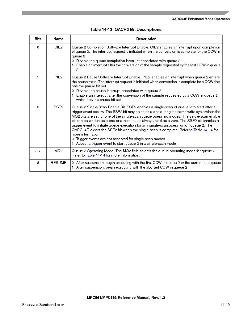 MPC563MZP56 ,Freescale Semiconductor厂商,IC MCU 512K FLASH 56MHZ 388-BGA, MPC563MZP56 datasheet预览  第561页