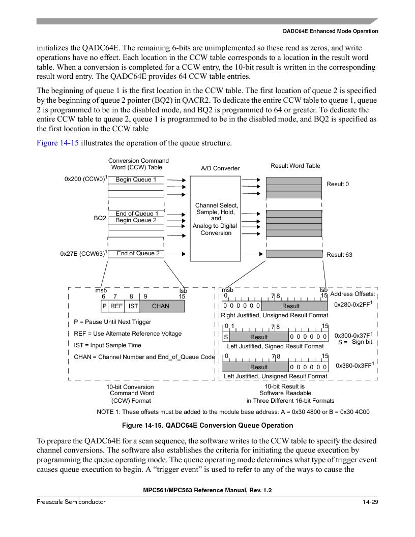 MPC563MZP56 ,Freescale Semiconductor厂商,IC MCU 512K FLASH 56MHZ 388-BGA, MPC563MZP56 datasheet预览  第571页