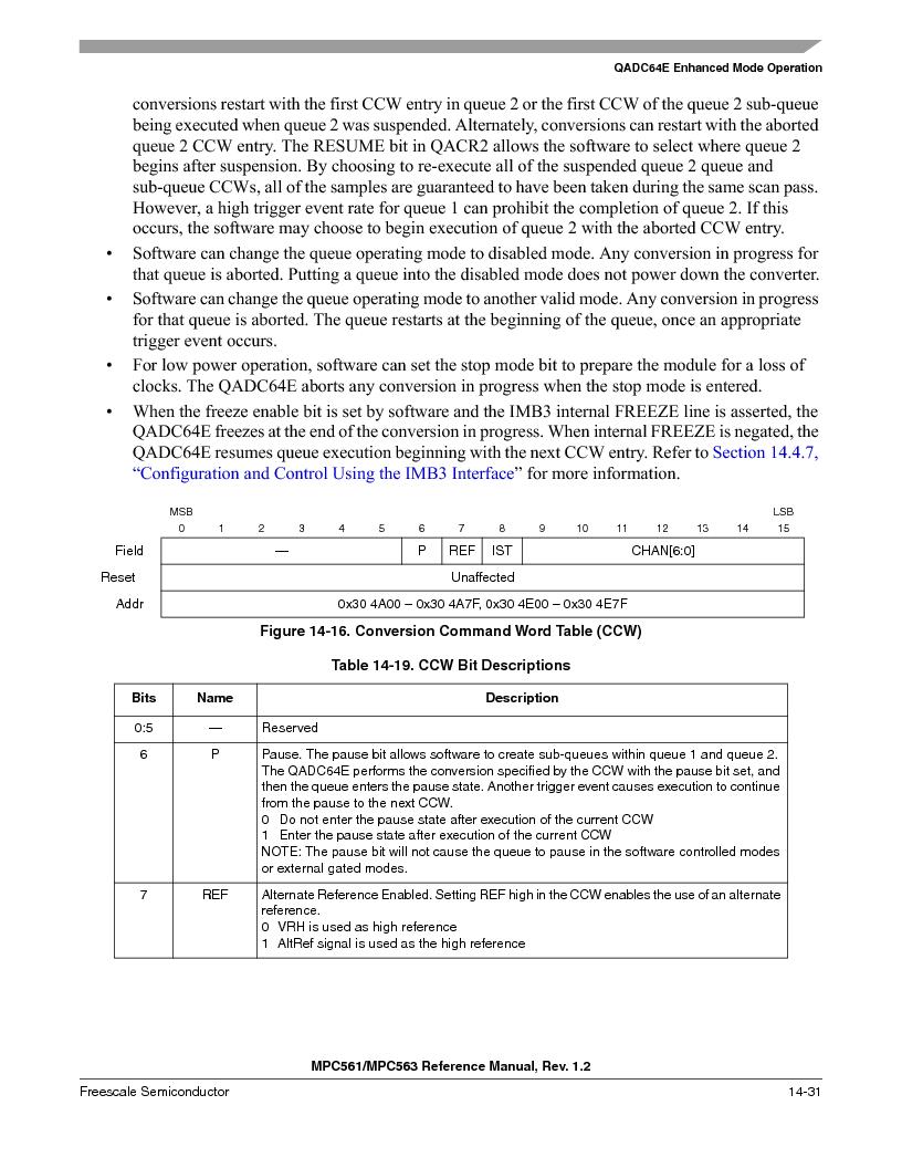 MPC563MZP56 ,Freescale Semiconductor厂商,IC MCU 512K FLASH 56MHZ 388-BGA, MPC563MZP56 datasheet预览  第573页