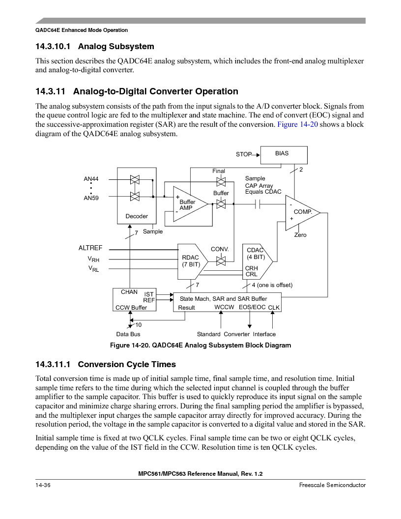 MPC563MZP56 ,Freescale Semiconductor厂商,IC MCU 512K FLASH 56MHZ 388-BGA, MPC563MZP56 datasheet预览  第578页