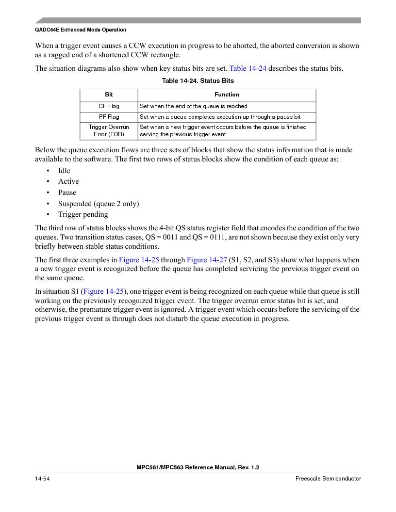 MPC563MZP56 ,Freescale Semiconductor厂商,IC MCU 512K FLASH 56MHZ 388-BGA, MPC563MZP56 datasheet预览  第596页