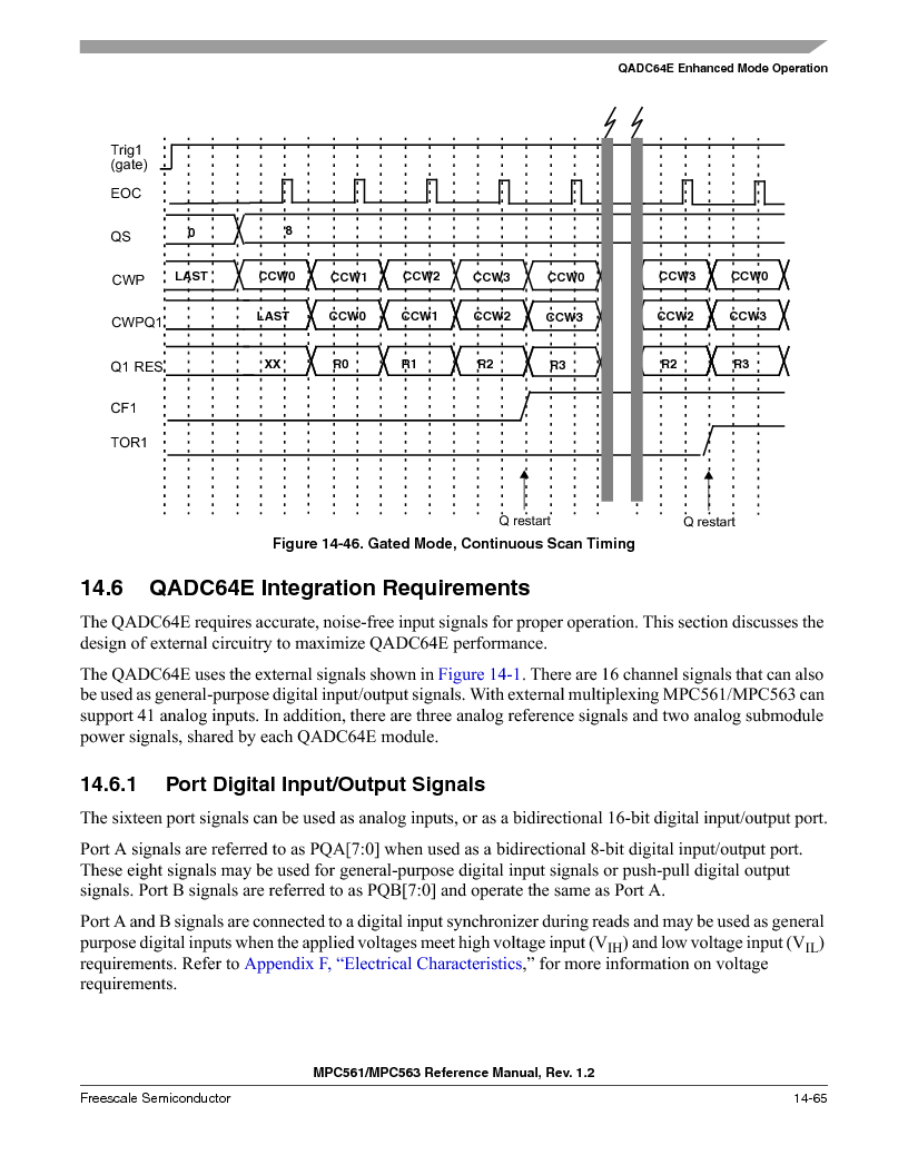 MPC563MZP56 ,Freescale Semiconductor厂商,IC MCU 512K FLASH 56MHZ 388-BGA, MPC563MZP56 datasheet预览  第607页