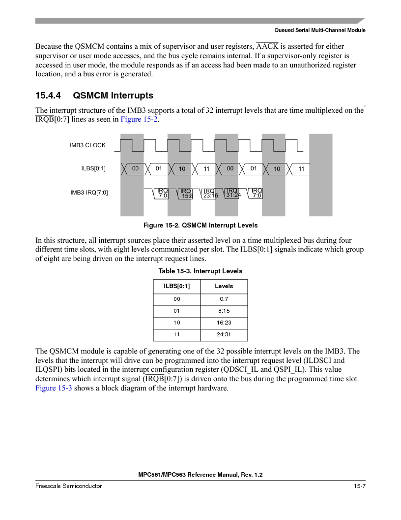 MPC563MZP56 ,Freescale Semiconductor厂商,IC MCU 512K FLASH 56MHZ 388-BGA, MPC563MZP56 datasheet预览  第625页