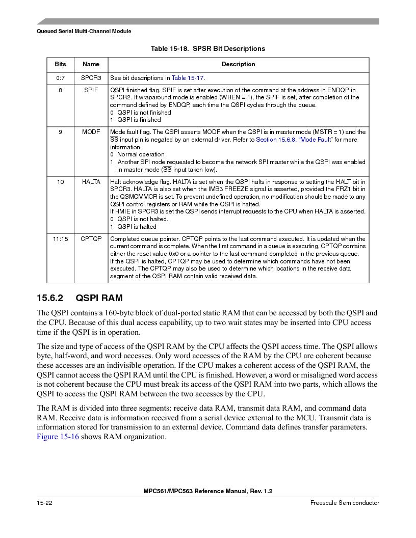 MPC563MZP56 ,Freescale Semiconductor厂商,IC MCU 512K FLASH 56MHZ 388-BGA, MPC563MZP56 datasheet预览  第640页