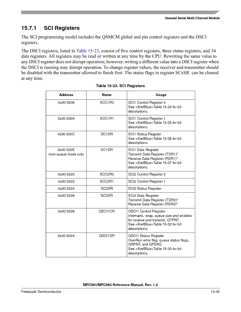 MPC563MZP56 ,Freescale Semiconductor厂商,IC MCU 512K FLASH 56MHZ 388-BGA, MPC563MZP56 datasheet预览  第663页