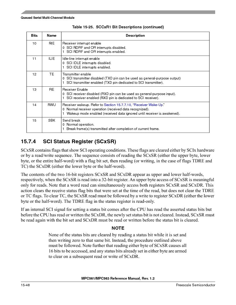MPC563MZP56 ,Freescale Semiconductor厂商,IC MCU 512K FLASH 56MHZ 388-BGA, MPC563MZP56 datasheet预览  第666页