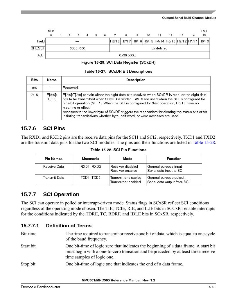 MPC563MZP56 ,Freescale Semiconductor厂商,IC MCU 512K FLASH 56MHZ 388-BGA, MPC563MZP56 datasheet预览  第669页
