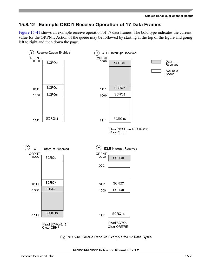 MPC563MZP56 ,Freescale Semiconductor厂商,IC MCU 512K FLASH 56MHZ 388-BGA, MPC563MZP56 datasheet预览  第693页