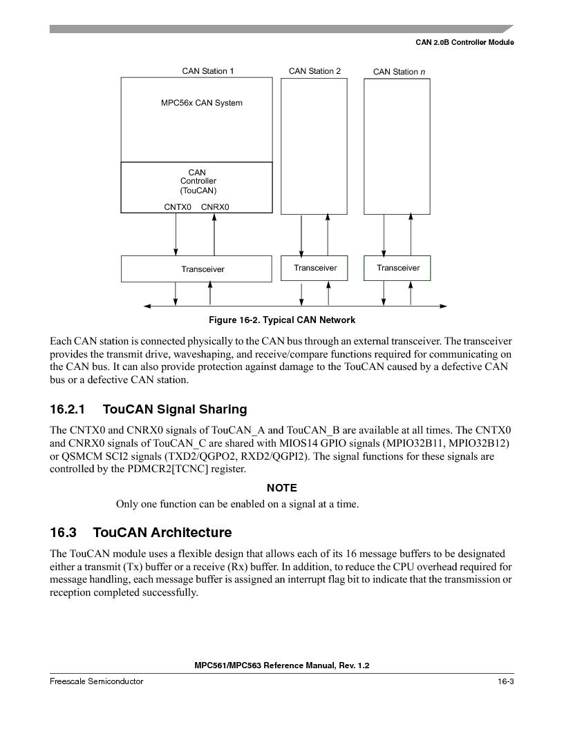 MPC563MZP56 ,Freescale Semiconductor厂商,IC MCU 512K FLASH 56MHZ 388-BGA, MPC563MZP56 datasheet预览  第697页
