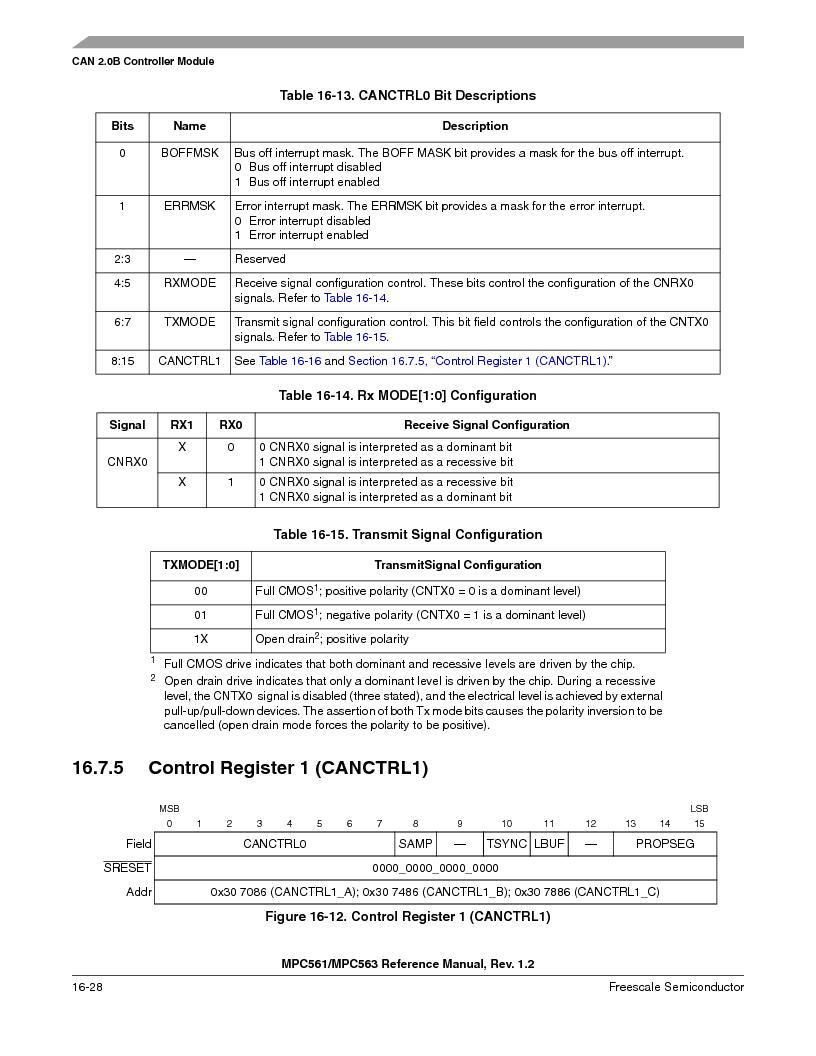 MPC563MZP56 ,Freescale Semiconductor厂商,IC MCU 512K FLASH 56MHZ 388-BGA, MPC563MZP56 datasheet预览  第722页