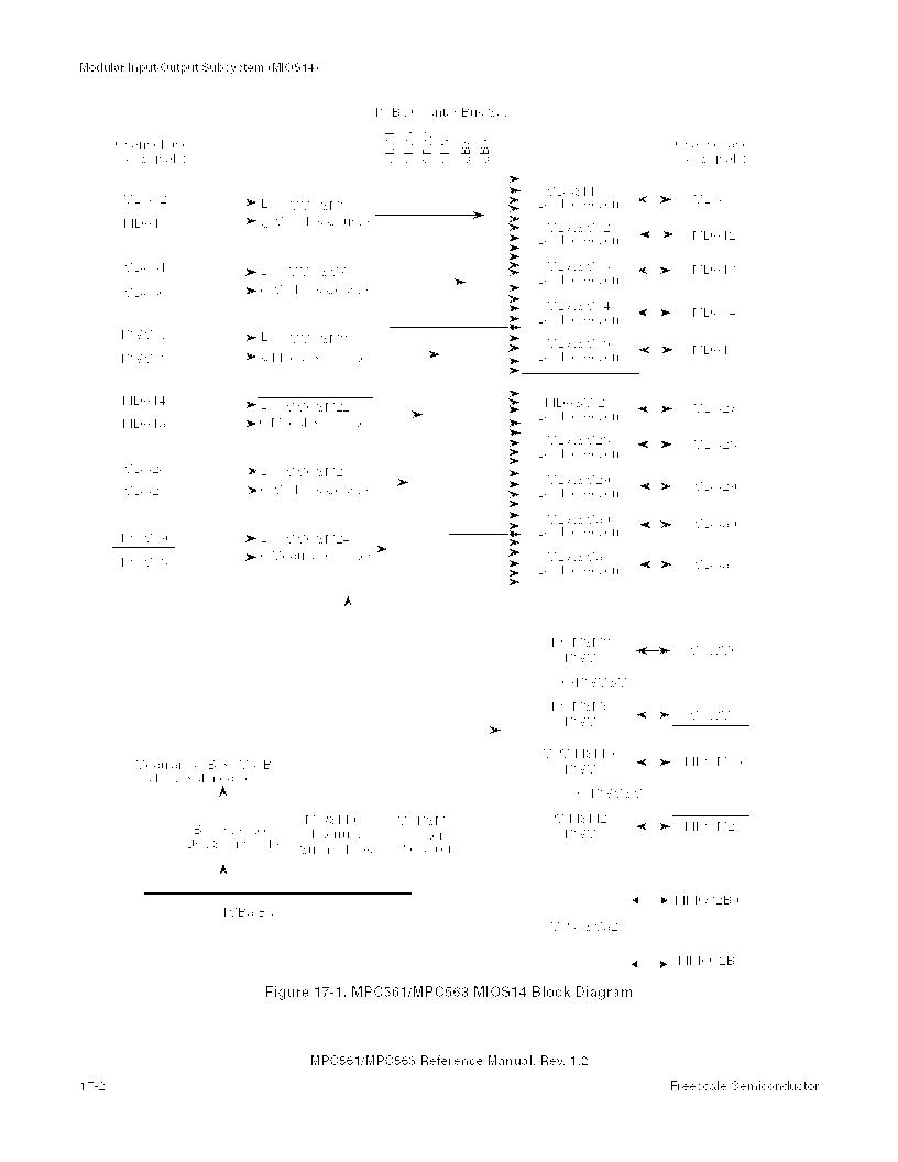 MPC563MZP56 ,Freescale Semiconductor厂商,IC MCU 512K FLASH 56MHZ 388-BGA, MPC563MZP56 datasheet预览  第734页