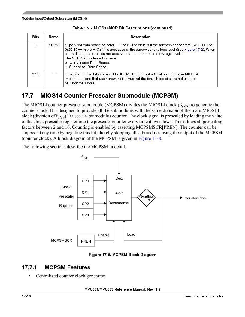 MPC563MZP56 ,Freescale Semiconductor厂商,IC MCU 512K FLASH 56MHZ 388-BGA, MPC563MZP56 datasheet预览  第748页