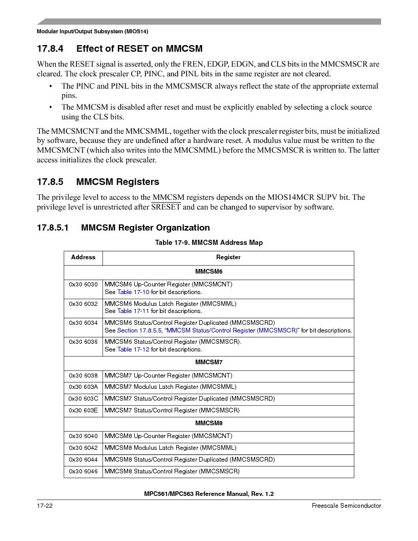 MPC563MZP56 ,Freescale Semiconductor厂商,IC MCU 512K FLASH 56MHZ 388-BGA, MPC563MZP56 datasheet预览  第754页