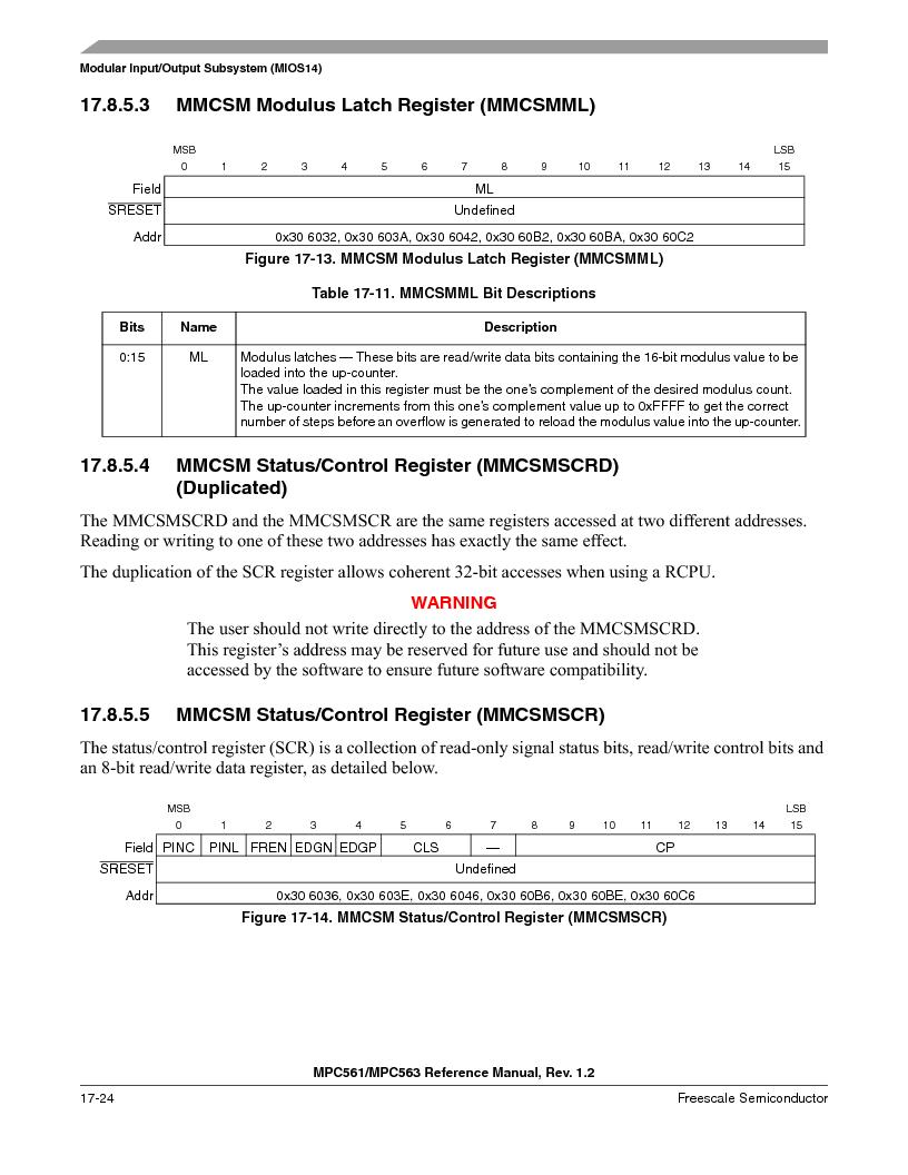 MPC563MZP56 ,Freescale Semiconductor厂商,IC MCU 512K FLASH 56MHZ 388-BGA, MPC563MZP56 datasheet预览  第756页