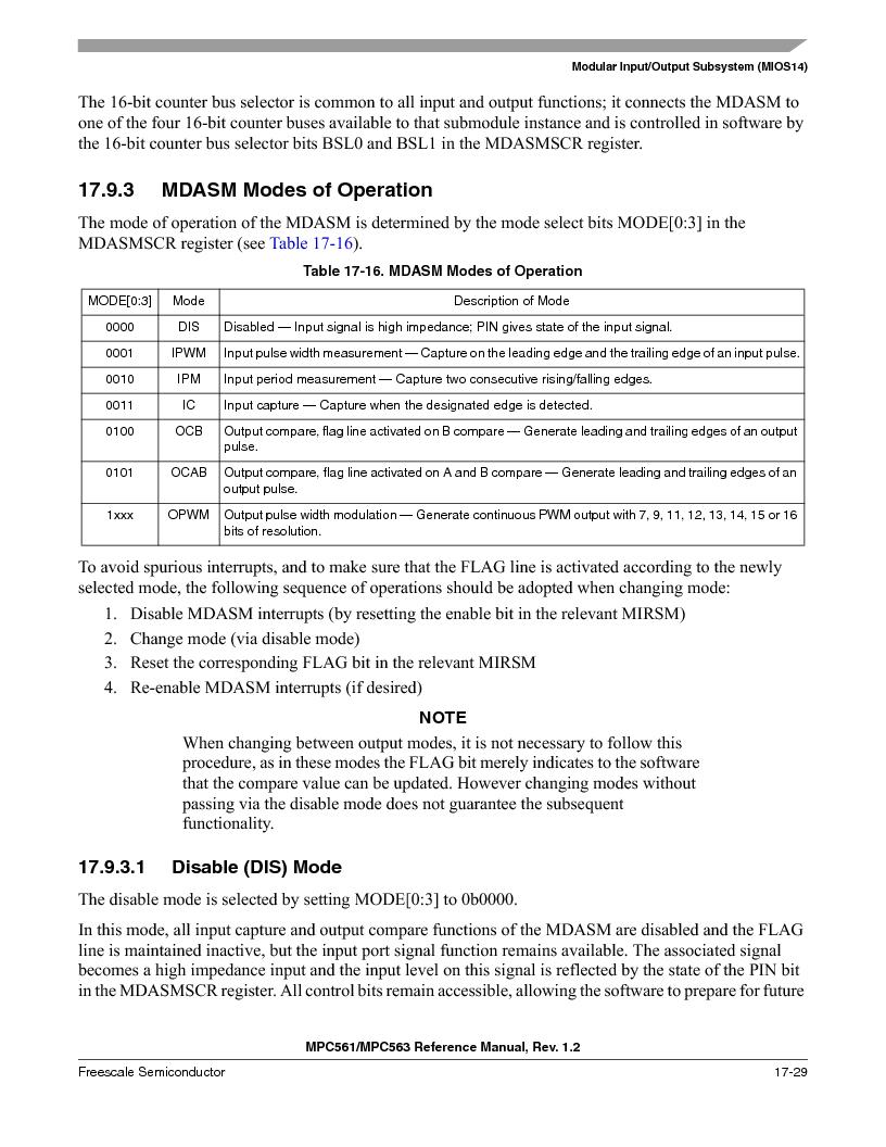MPC563MZP56 ,Freescale Semiconductor厂商,IC MCU 512K FLASH 56MHZ 388-BGA, MPC563MZP56 datasheet预览  第761页