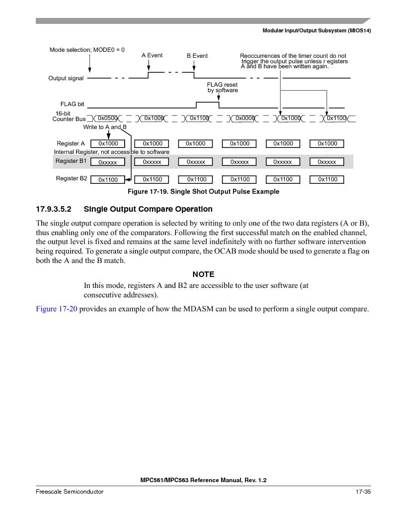 MPC563MZP56 ,Freescale Semiconductor厂商,IC MCU 512K FLASH 56MHZ 388-BGA, MPC563MZP56 datasheet预览  第767页