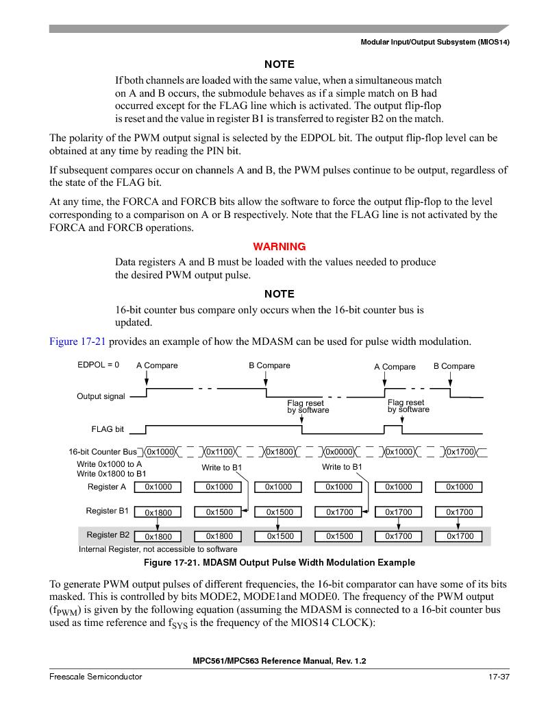 MPC563MZP56 ,Freescale Semiconductor厂商,IC MCU 512K FLASH 56MHZ 388-BGA, MPC563MZP56 datasheet预览  第769页