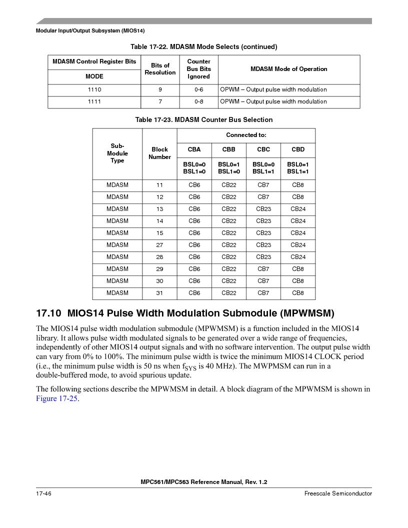 MPC563MZP56 ,Freescale Semiconductor厂商,IC MCU 512K FLASH 56MHZ 388-BGA, MPC563MZP56 datasheet预览  第778页