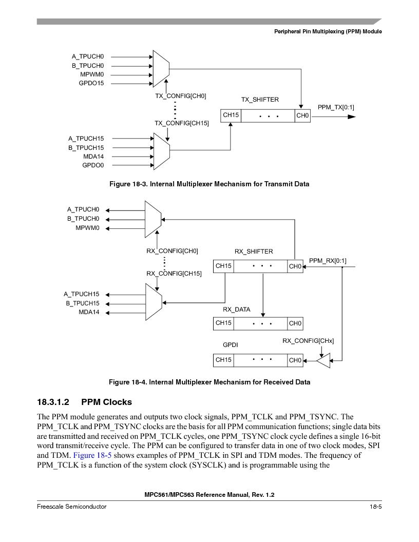 MPC563MZP56 ,Freescale Semiconductor厂商,IC MCU 512K FLASH 56MHZ 388-BGA, MPC563MZP56 datasheet预览  第811页
