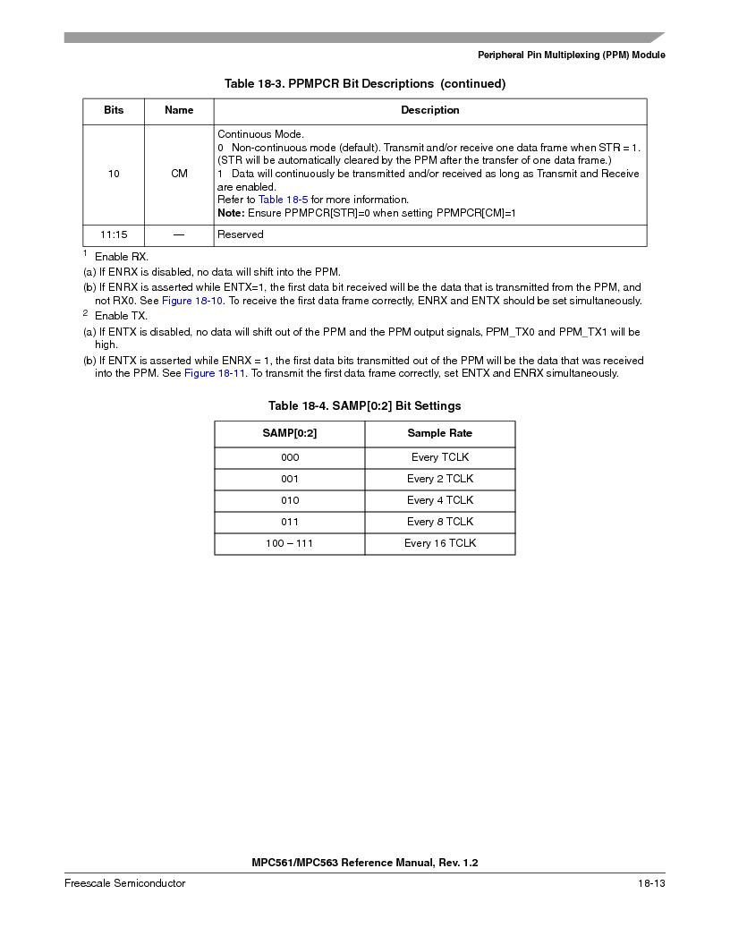 MPC563MZP56 ,Freescale Semiconductor厂商,IC MCU 512K FLASH 56MHZ 388-BGA, MPC563MZP56 datasheet预览  第819页