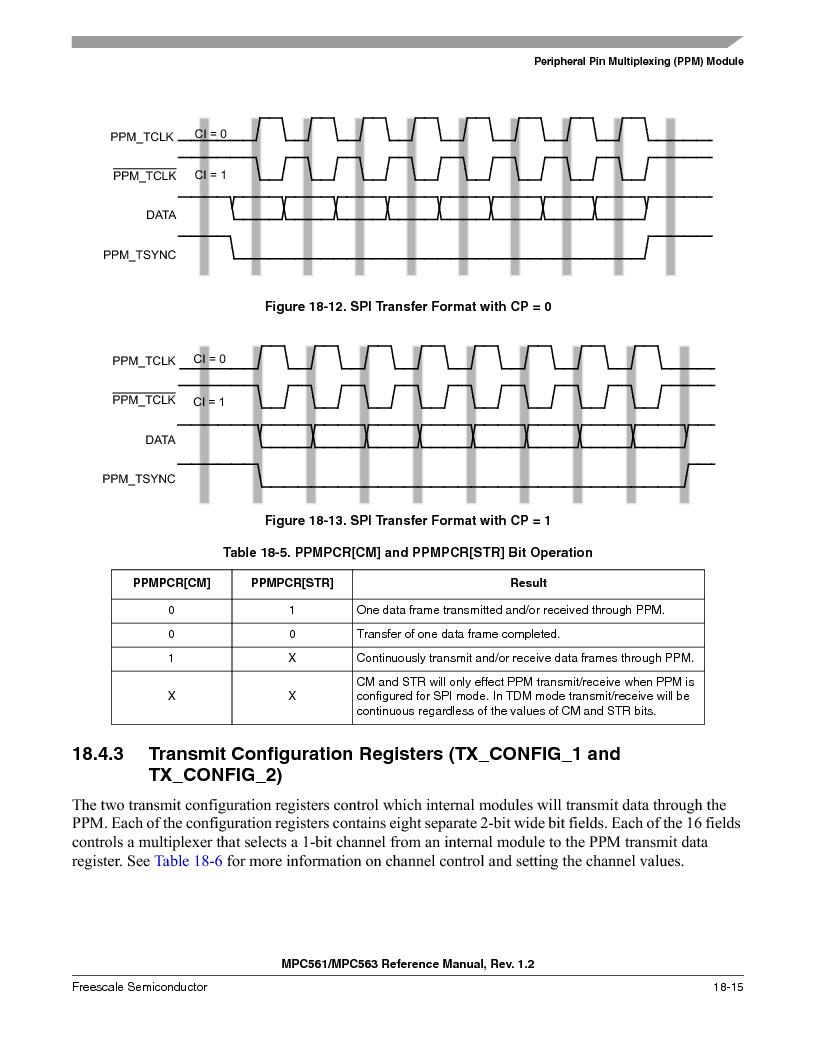 MPC563MZP56 ,Freescale Semiconductor厂商,IC MCU 512K FLASH 56MHZ 388-BGA, MPC563MZP56 datasheet预览  第821页