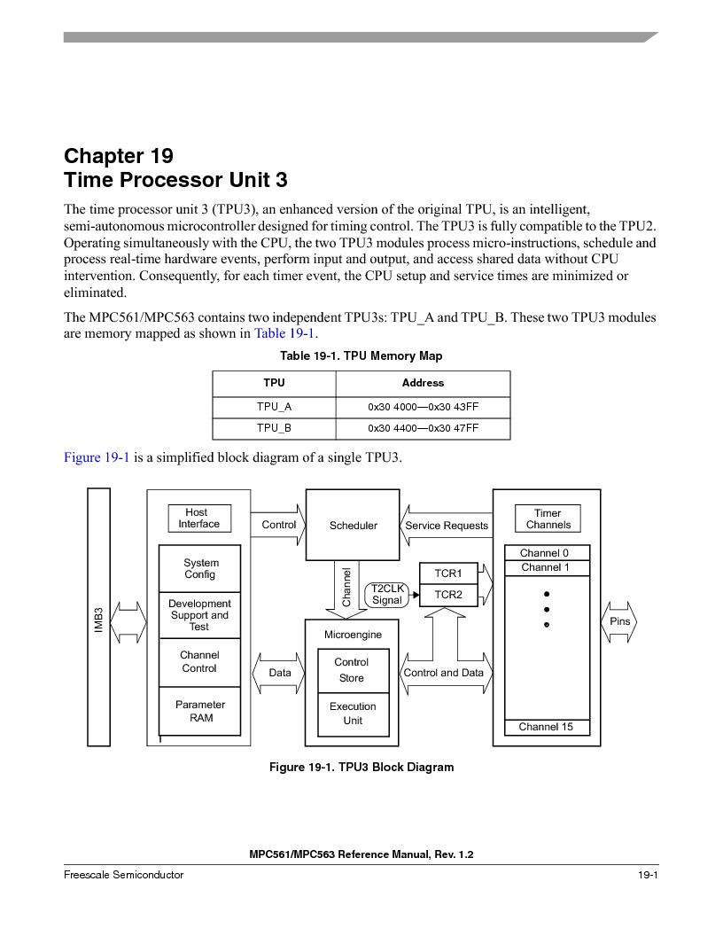 MPC563MZP56 ,Freescale Semiconductor厂商,IC MCU 512K FLASH 56MHZ 388-BGA, MPC563MZP56 datasheet预览  第831页