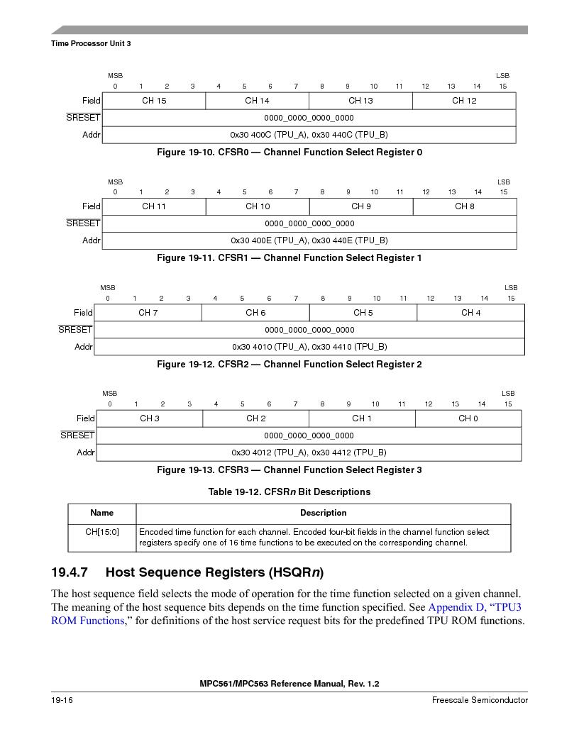 MPC563MZP56 ,Freescale Semiconductor厂商,IC MCU 512K FLASH 56MHZ 388-BGA, MPC563MZP56 datasheet预览  第846页