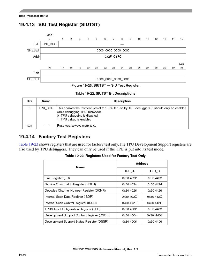 MPC563MZP56 ,Freescale Semiconductor厂商,IC MCU 512K FLASH 56MHZ 388-BGA, MPC563MZP56 datasheet预览  第852页