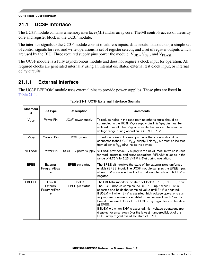 MPC563MZP56 ,Freescale Semiconductor厂商,IC MCU 512K FLASH 56MHZ 388-BGA, MPC563MZP56 datasheet预览  第866页