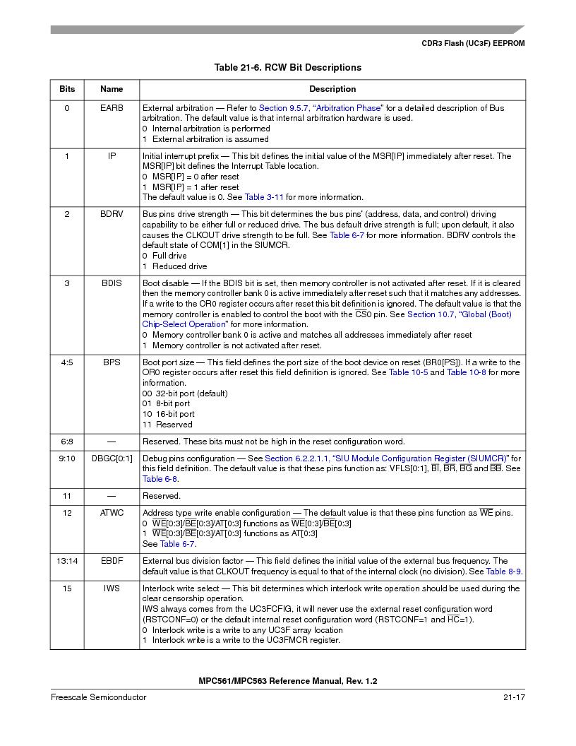 MPC563MZP56 ,Freescale Semiconductor厂商,IC MCU 512K FLASH 56MHZ 388-BGA, MPC563MZP56 datasheet预览  第879页