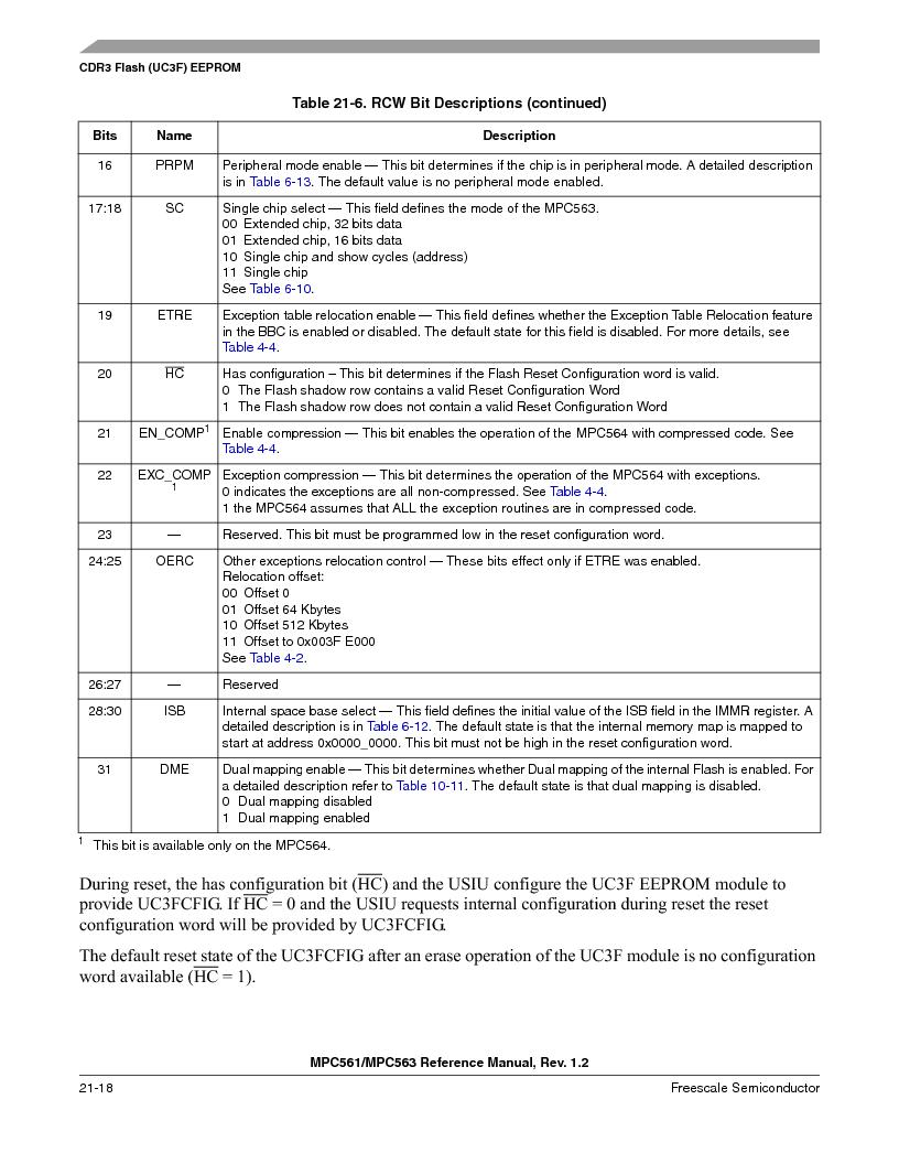 MPC563MZP56 ,Freescale Semiconductor厂商,IC MCU 512K FLASH 56MHZ 388-BGA, MPC563MZP56 datasheet预览  第880页