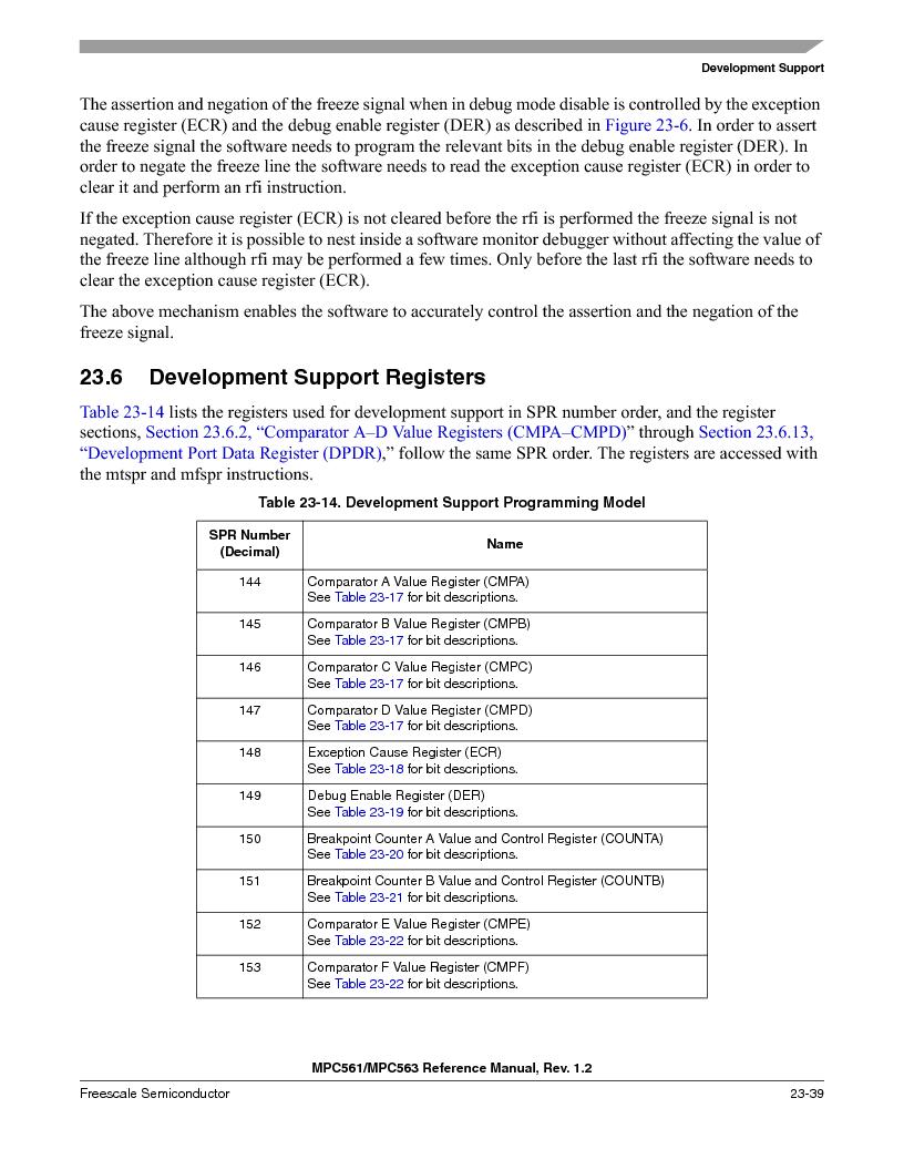 MPC563MZP56 ,Freescale Semiconductor厂商,IC MCU 512K FLASH 56MHZ 388-BGA, MPC563MZP56 datasheet预览  第953页