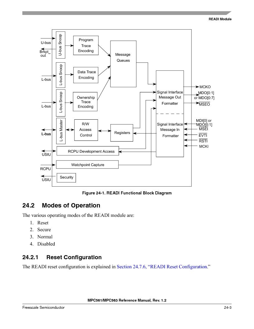 MPC563MZP56 ,Freescale Semiconductor厂商,IC MCU 512K FLASH 56MHZ 388-BGA, MPC563MZP56 datasheet预览  第971页