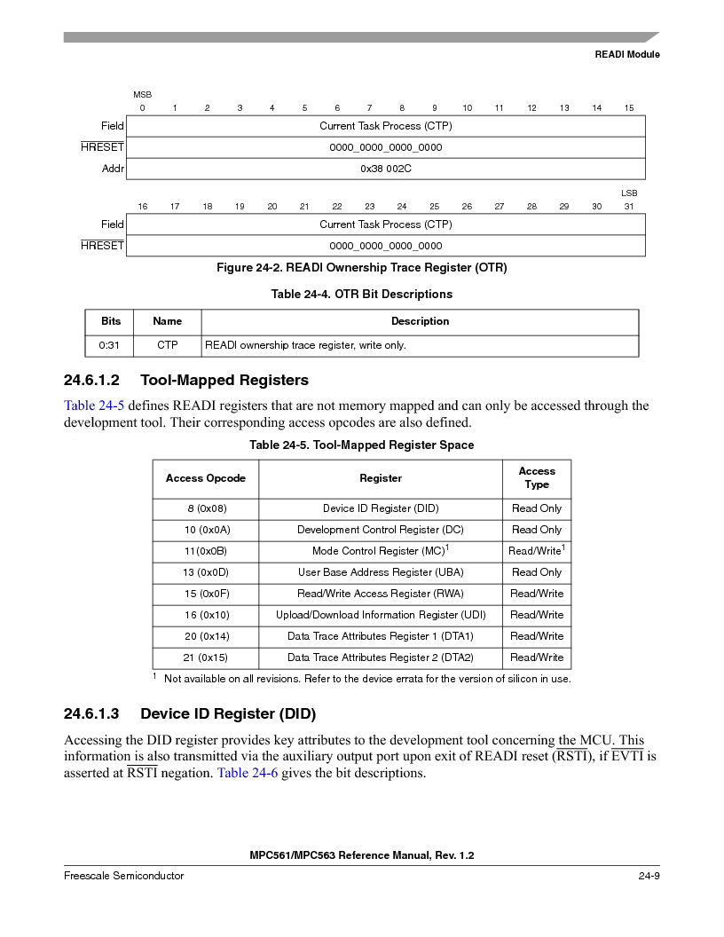 MPC563MZP56 ,Freescale Semiconductor厂商,IC MCU 512K FLASH 56MHZ 388-BGA, MPC563MZP56 datasheet预览  第977页