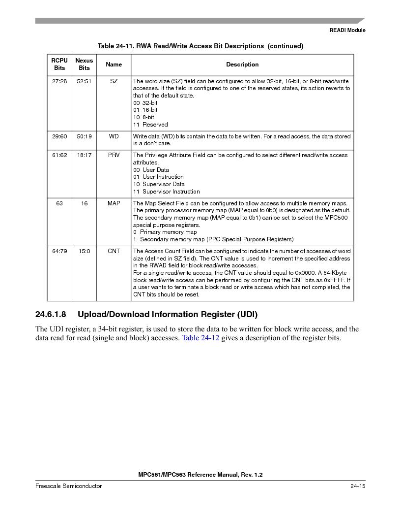 MPC563MZP56 ,Freescale Semiconductor厂商,IC MCU 512K FLASH 56MHZ 388-BGA, MPC563MZP56 datasheet预览  第983页