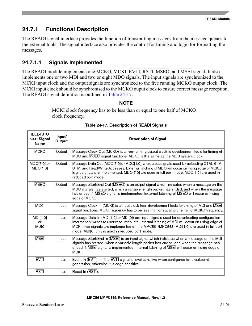 MPC563MZP56 ,Freescale Semiconductor厂商,IC MCU 512K FLASH 56MHZ 388-BGA, MPC563MZP56 datasheet预览  第989页