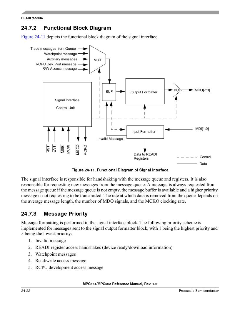MPC563MZP56 ,Freescale Semiconductor厂商,IC MCU 512K FLASH 56MHZ 388-BGA, MPC563MZP56 datasheet预览  第990页